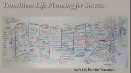 person-centered planning map for Rob