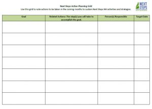 Picture of the action planning template. You can download the MSWord doc in the text.